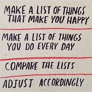 happiness-list